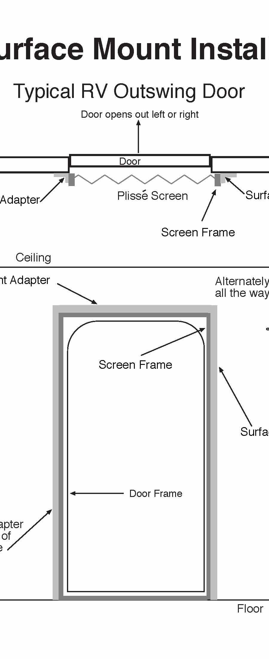 Recreational Vehicle Retractable Screen Installation Diagram