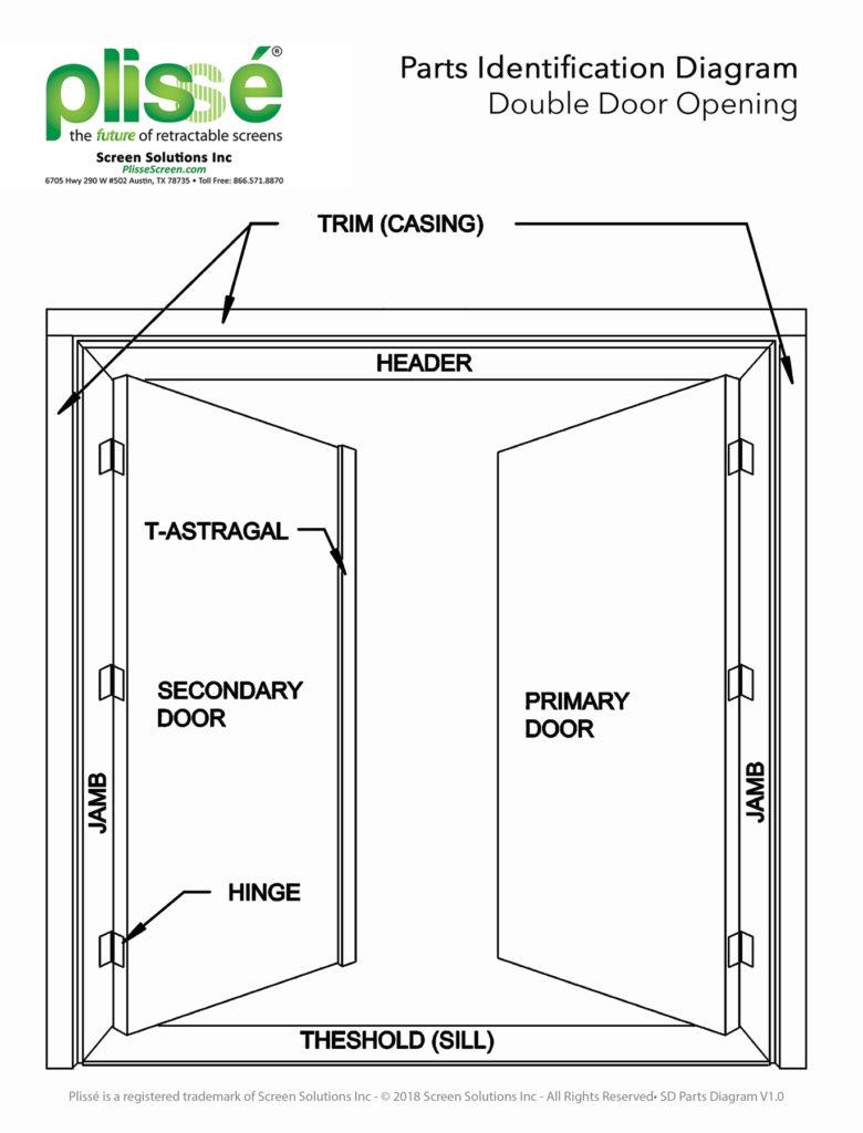 Double Doorway Parts Identification Drawing