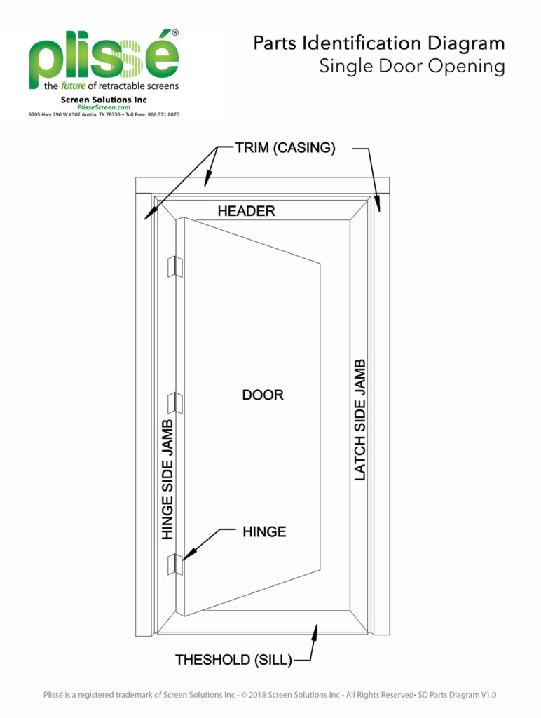 Doorway Parts Identification
